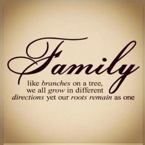 Family Trees.