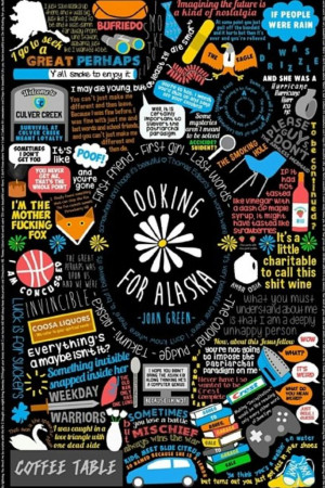 John Green Book, Looks For Alaska, Quotes Posters, Looking For Alaska ...