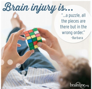 to share their personal definitions of traumatic brain injury ...