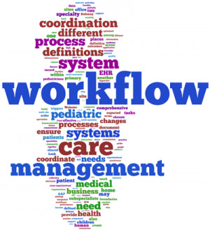 The High-Performance Medical Home and Primary Care EMR Workflow ...