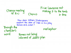 Critical essays about romeo and juliet
