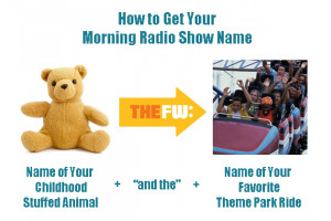 Did you ever wonder how your favorite radio show got its name? We ...