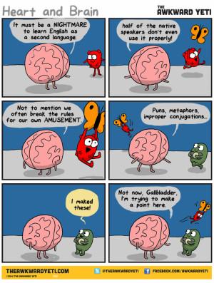 Characters: Brain , Gallbladder , Heart