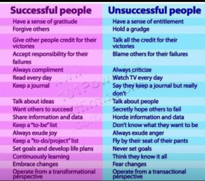 The Difference Between Successful People & Unsuccessful People