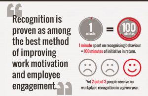 In Times of Transition, Employee Recognition is More Important Than ...