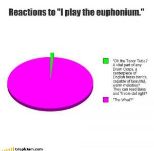 euphoniumawareness