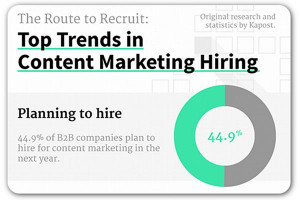Top trends in content marketing hiring   Articles   Home