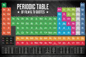 ... Maxi Poster - GN0774 61x91.5cm - Periodic Table Film Movie & TV Quotes