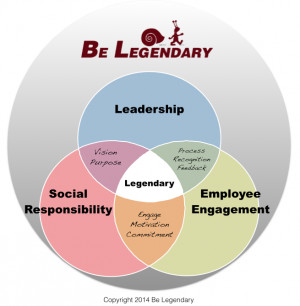 Authentic leadership is of the three pillars for creating legendary ...