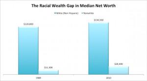 PNG-Racial-Wealth-Gap.png
