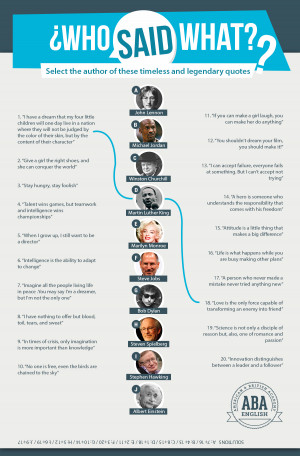 Quote Infographic – Who said what?