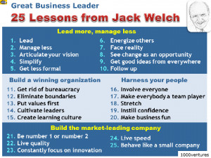 Quotes For Successful Change Management ~ Quotes on Success on ...