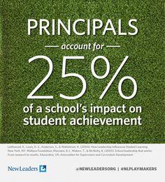 ... principal ideas student achievement education quotes education
