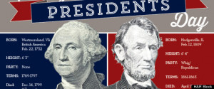 Presidents Day 2013: George Washington vs. Abraham Lincoln ...