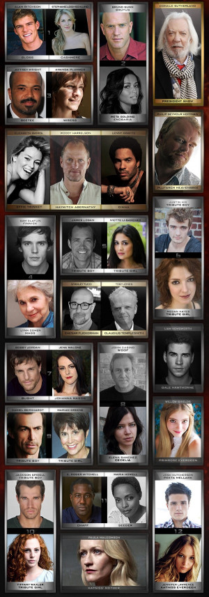The Hunger Games Catching Fire movie cast Games Catching, Cant Wait ...