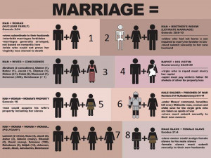 Marriage Equality and the Bible: Why All Forms of Marriage in the Old ...