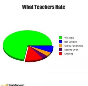 Annoying Teachers