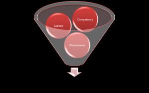 Cultural Competency in Nursing Practice