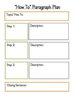 How to write a 5 paragraph essay 6th graders