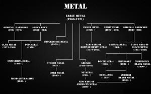 Alpha Coders Wallpaper Abyss Music Heavy Metal 292331