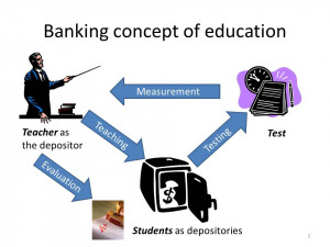 Banking Concept Education Paulo Freire