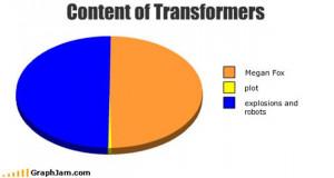 Funny Transformers Memes (7)