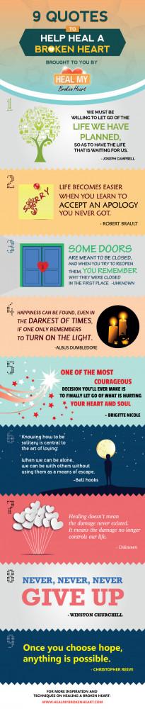 Inspiring Quotes that Help Heal a Broken Heart