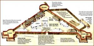 of jamestown: Jamestown Settlement1607, Jamestown Caldbeck, Jamestown ...