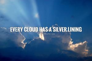Positive Quotes Cloud Quotes