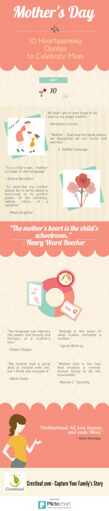 These Famous Quotes About Mothers Will Inspire You on Mother's Day