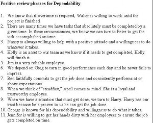 Employee Evaluation Form . Name: Dept. Date of Hire: Date of Review