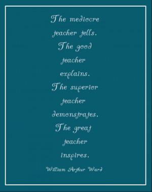Free Printable William Arthur Ward Quote