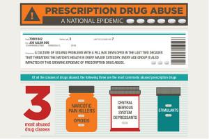 31-Good-Drug-Prevention-Campaign-Slogans.jpg