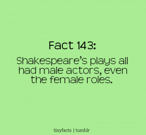 Shakespeare's Plays : Fact Quote
