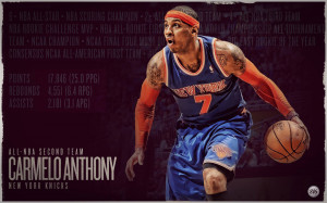 Carmelo Anthony All Nba...