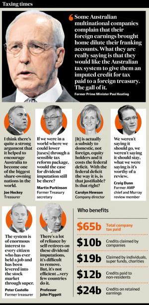 Paul Keating warns of debt 'wastelands' if dividend tax regime changes
