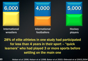 Sports examples: Very rarely do elite athletes need 10,000 hours