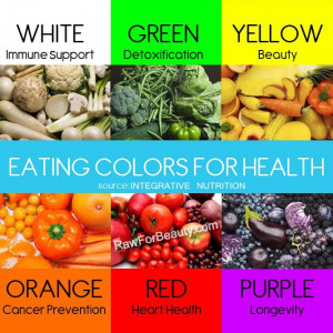 healthy food,tips, immune system,living