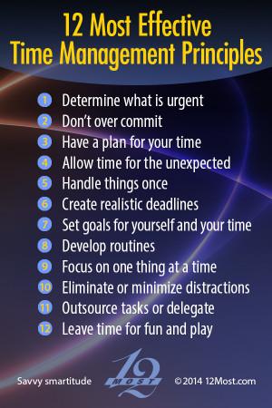 Time Efficiency Quotes. QuotesGram