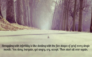 Struggling with Infertility: My Personal Journey Through Grief