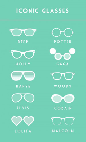 Iconic Glasses - ThingLink