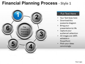 Strategic Planning Process Ppt