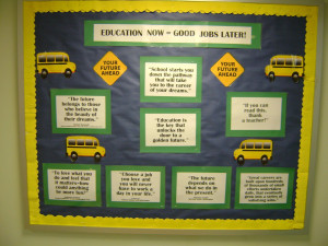 High School Bulletin Boards for job search | Elementary Counseling ...