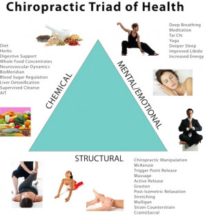 """Chiropractic has been described as """"the science of things natural ..."""