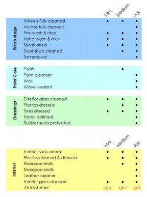 ... quote, likewise if you are looking for a bespoke valet please contact