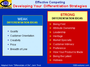 new products fail product differentiation and positioning is weak more