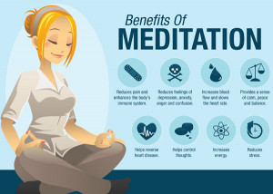 From Where Does Meditation Derive and How Can its Benefits Help Us ...