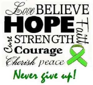 Did you know March is Traumatic Brain Injury Awareness Month....I had ...