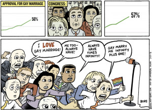 2013-political-cartoons-congress-gay-marriage.png