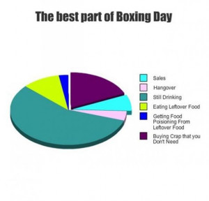 Awesome Pie Graph